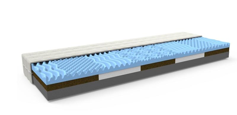 Zónová matrace COCO SENSITIVE 190 x 80 cm (AKCE -35%)