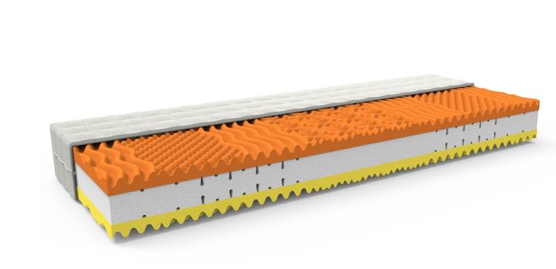 Matrace paměťová pěna DUO VISCO (AKCE -40%) 200 x 200 cm