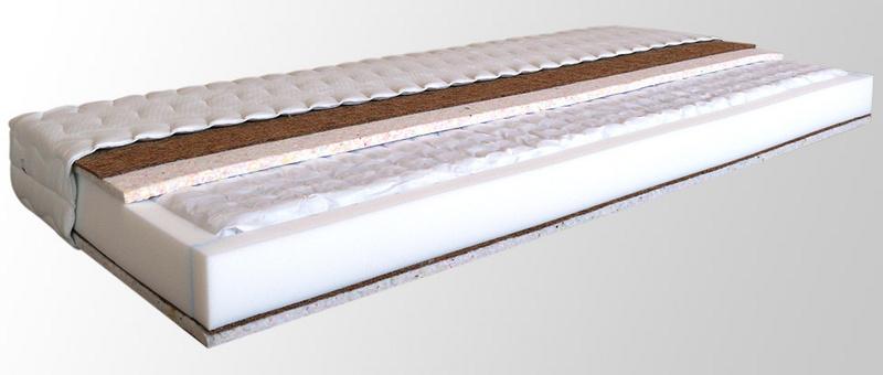 Ortopedická taštičková matrace ERGONOMY PLUS 200 x 90 cm