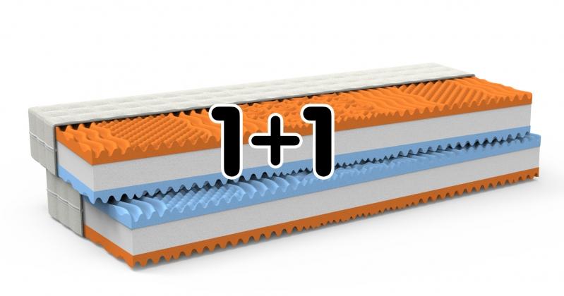 AKCE 1+1: Matrace líná (paměťová) pěna FANTASY 200 x 100 cm