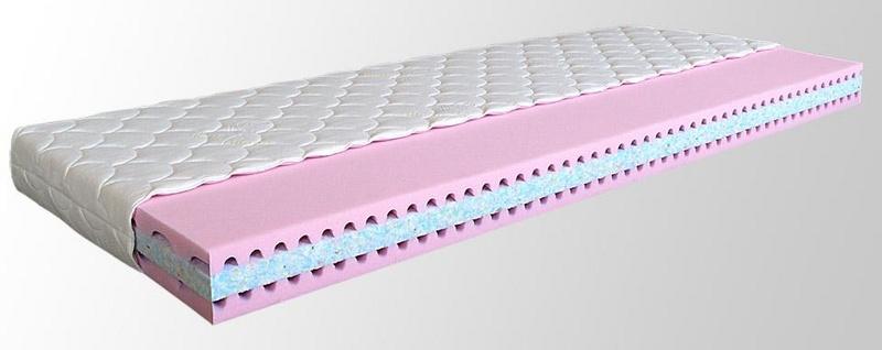 Tvrdší sendvičová matrace KLASIK 195 x 90 cm