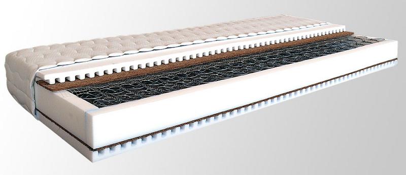 Luxusní vysoká pružinová matrace MONARCHA 195 x 85 cm
