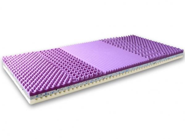 Kvalitní levná matrace OLIVIA 195 x 80 cm