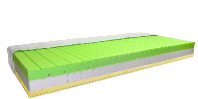 Partnerská matrace 1+1 LORETA 190 x 85 cm (2ks)