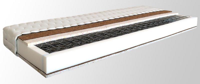 Ortopedická pružinová matrace ERGONOMY 200 x 200 cm