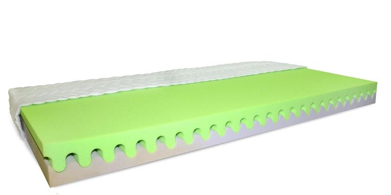 Matrace ze studené pěny ONTARIO 200 x 140 cm