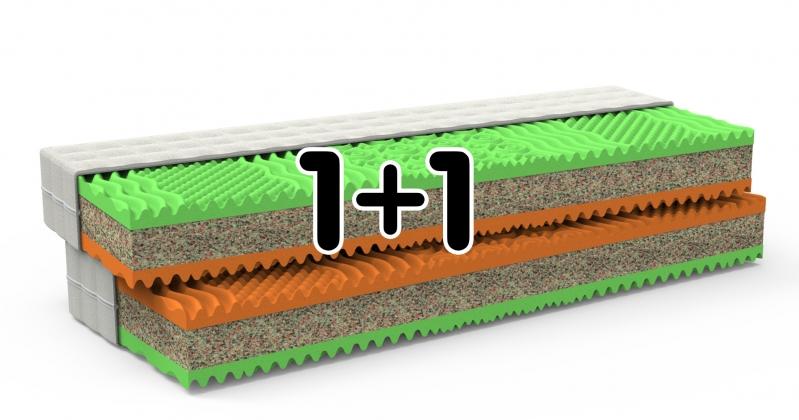 Tvrdá matrace 1+1 REGINA 190 x 85 cm (2ks)