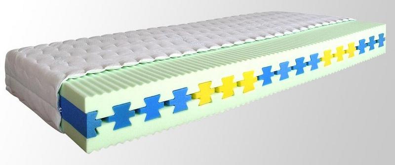 Vysoká matrace z HR pěny ANETA 200 x 85 cm
