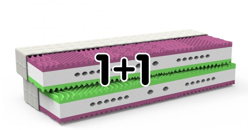 AKCE 1+1: Vysoké matrace VERONIKA 195 x 80 cm