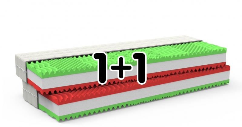 AKCE 1+1: Komfortní matrace XENIE 190 x 85 cm